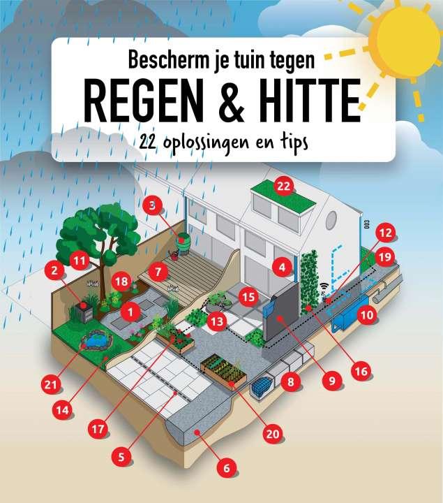 duurzame en regen-/hittebestendige tuin_De Carlton